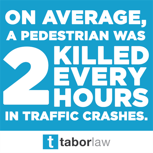 Pedestrian fatality statistic infographic